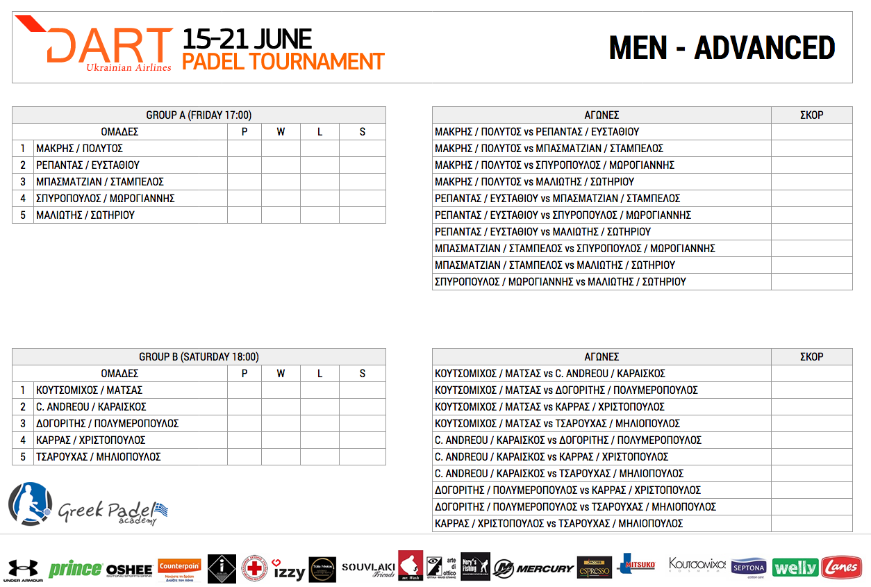 Men Advanced1